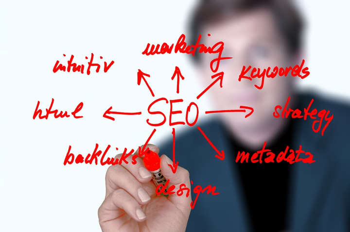 Biggest Mistakes You Can Make in Your Internet Marketing Search Engine