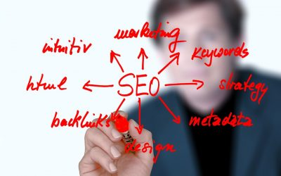 Using SEO For Your Business and Capture the International Market